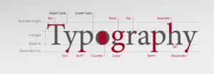 servicii-dtp-typewriting